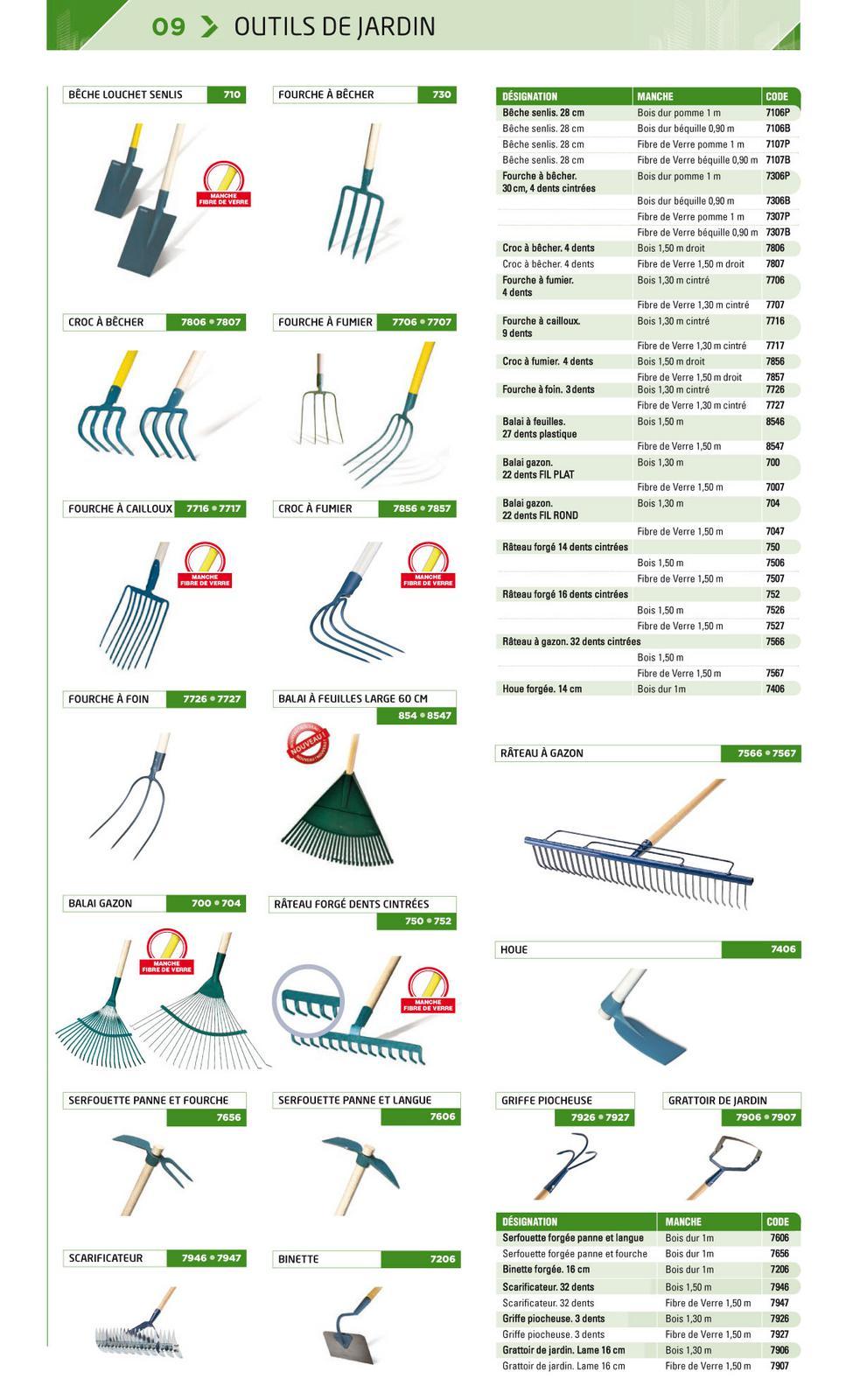 Mercier outils de jardin for Catalogue de jardinage
